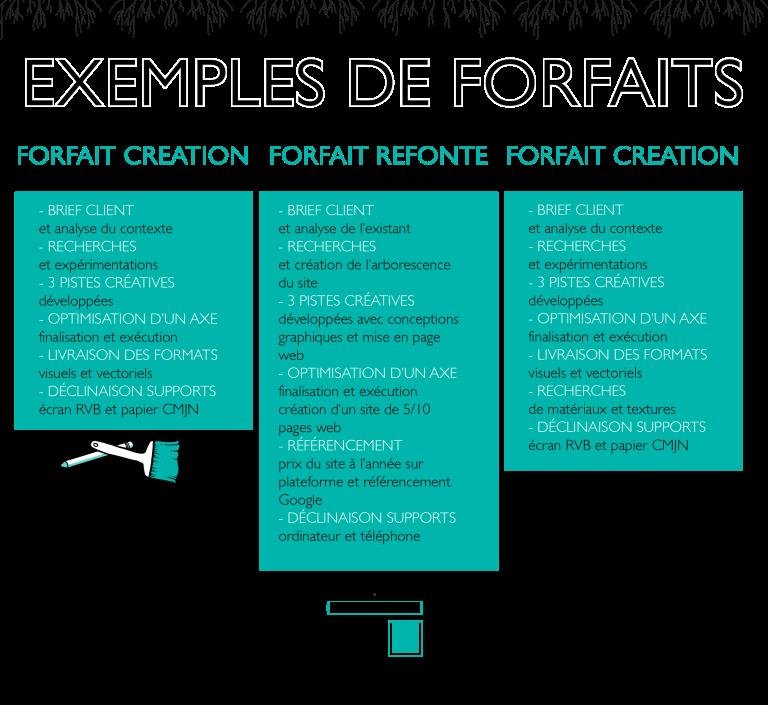 forfaitssiteweb-03